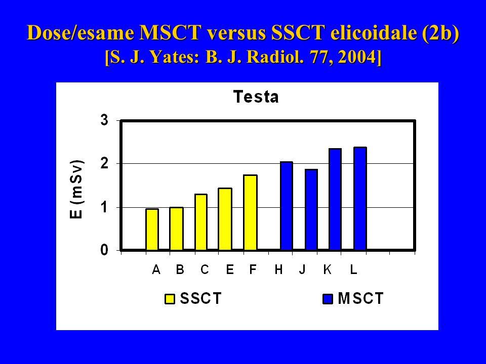 Dose/esame MSCT versus SSCT elicoidale (2b) [S. J. Yates: B. J. Radiol